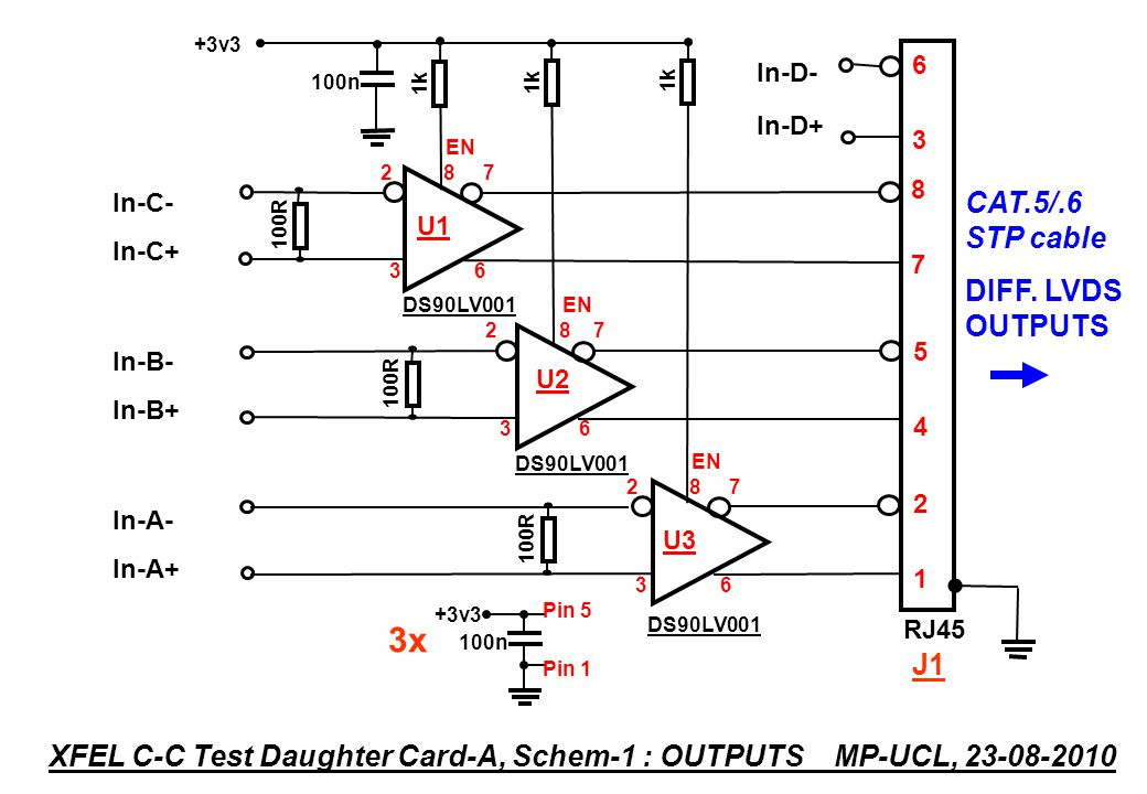 EN U1 3 6 EN U2 3 6 Pin 5 Pin 1 +3v3 100n RJ XFEL C-C Test Daughter Card-A, Schem-1 : OUTPUTS MP-UCL, DS90LV001 1k +3v3 100R DS90LV001 1k 100R DS90LV001 1k 100R EN U In-C- In-C+ In-B- In-B+ In-A- In-A+ 3x 100n 6363 CAT.5/.6 STP cable DIFF.