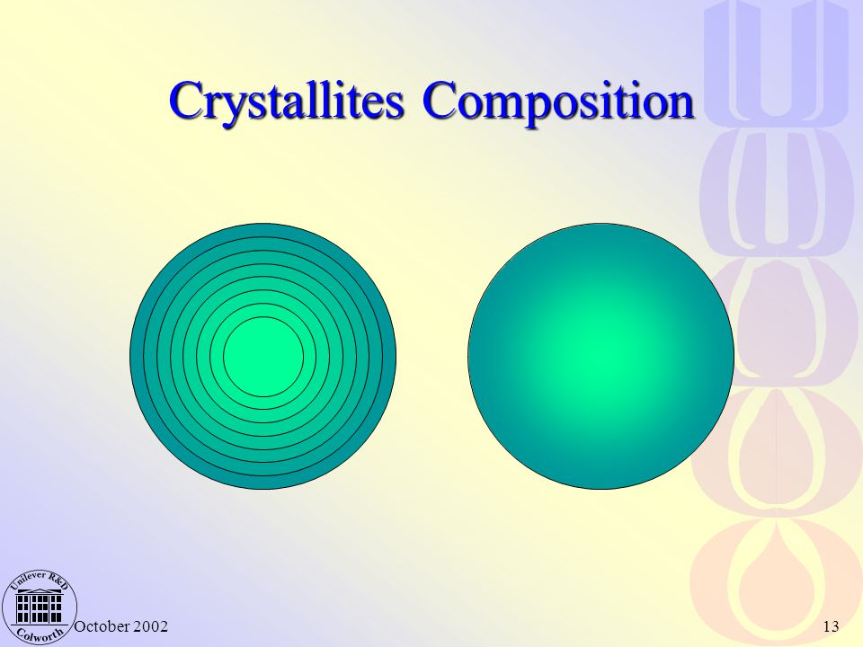 October 200213 Crystallites Composition