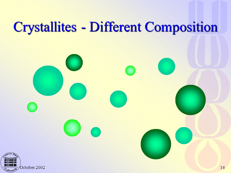 October 200216 Crystallites - Different Composition