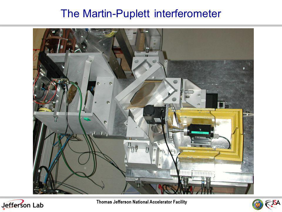The Martin-Puplett interferometer