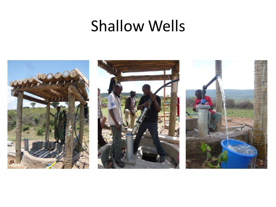 Shallow Wells