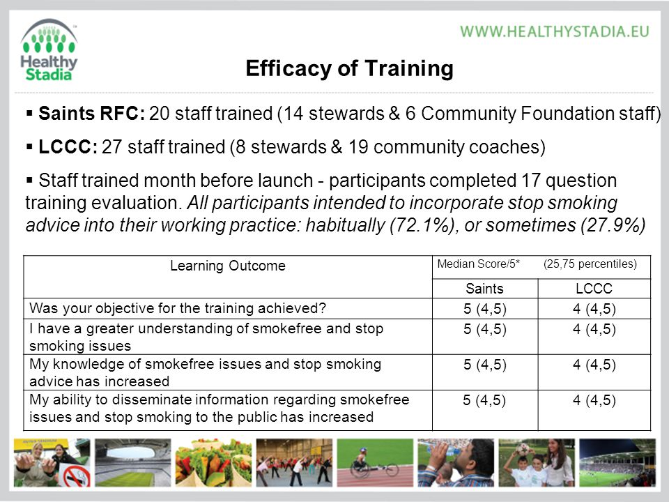 Efficacy of Training Learning Outcome Median Score/5*(25,75 percentiles) SaintsLCCC Was your objective for the training achieved.
