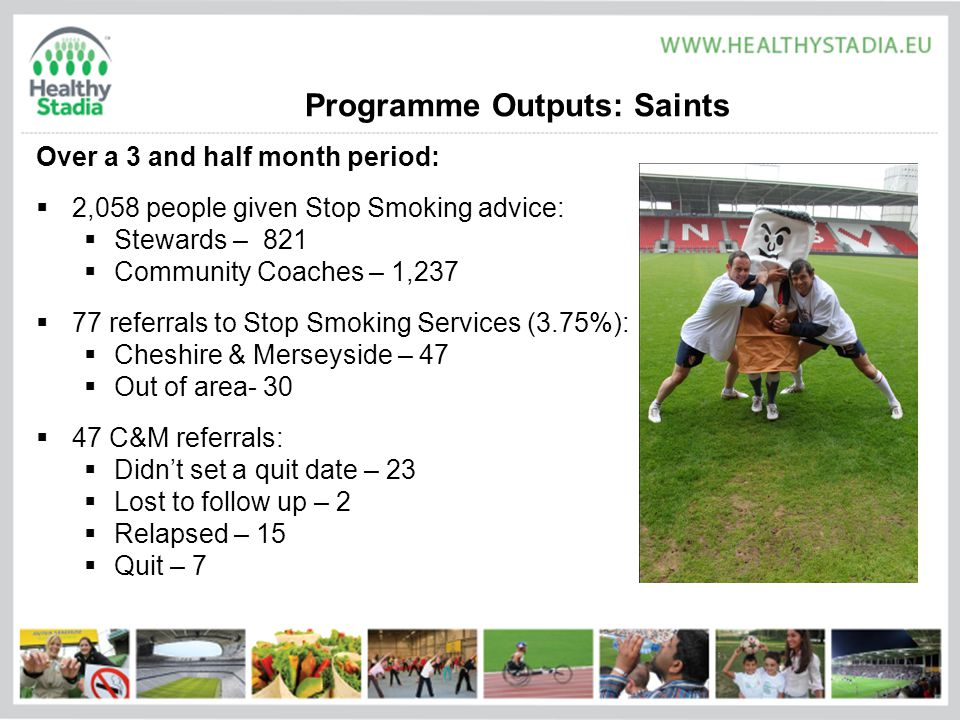 Programme Outputs: Saints Over a 3 and half month period:  2,058 people given Stop Smoking advice:  Stewards – 821  Community Coaches – 1,237  77 referrals to Stop Smoking Services (3.75%):  Cheshire & Merseyside – 47  Out of area- 30  47 C&M referrals:  Didn't set a quit date – 23  Lost to follow up – 2  Relapsed – 15  Quit – 7