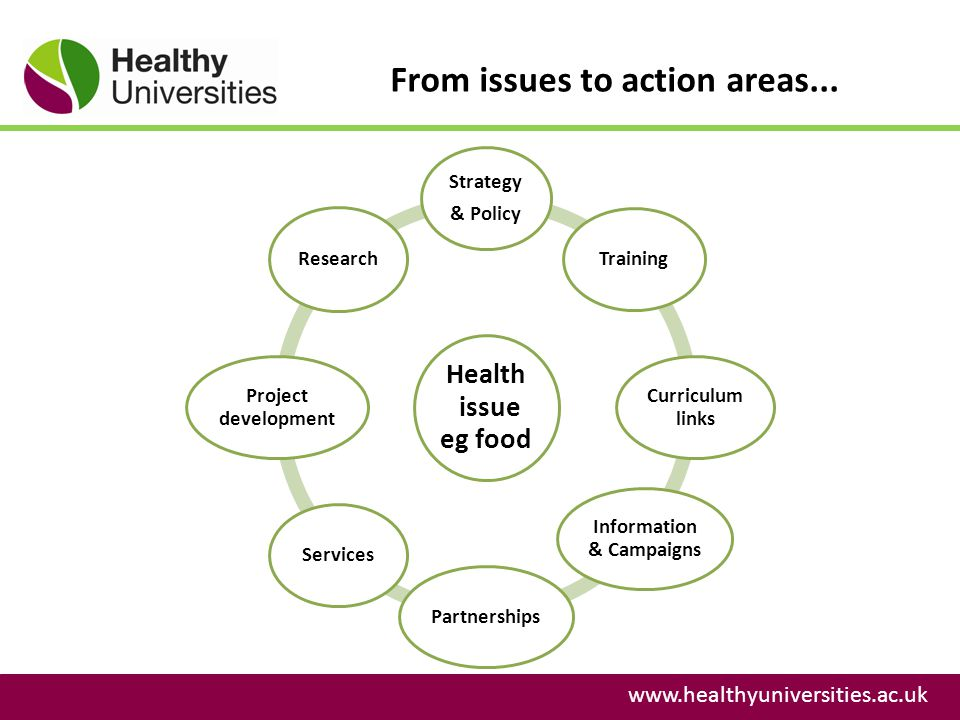 From issues to action areas...