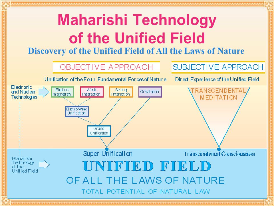 THROUGH TRANSCENDENTAL MEDITATION Maharishi Technology of the Unified Field Discovery of the Unified Field of All the Laws of Nature