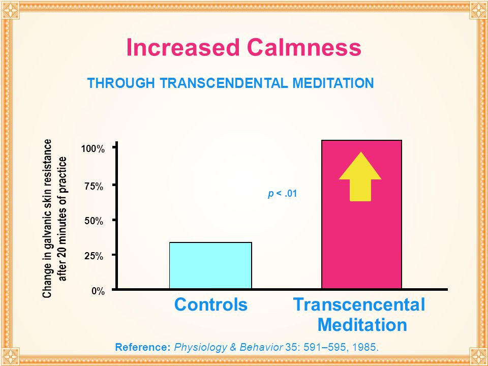 THROUGH TRANSCENDENTAL MEDITATION Growth of physiological balance through the technologies of Consciousness-Based Education supports more healthy behavior and better health, throughout life.