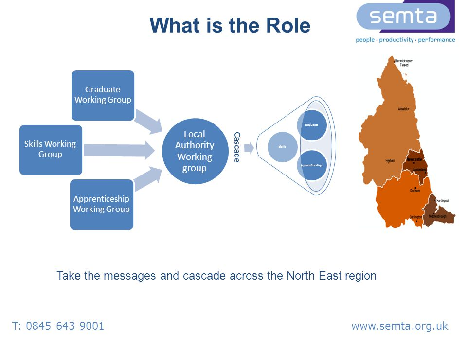 What is the Role Local Authority Working group Graduate Working Group Apprenticeship Working Group Skills Working Group Cascade SkillsGraduatesApprenticeship Take the messages and cascade across the North East region T: www.semta.org.uk