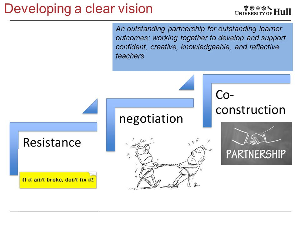 Developing a clear vision Resistance negotiation Co- construction An outstanding partnership for outstanding learner outcomes: working together to develop and support confident, creative, knowledgeable, and reflective teachers