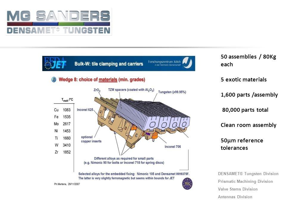 DENSAMET® Tungsten Division Prismatic Machining Division Valve Stems Division Antennas Division 50 assemblies / 80Kg each 5 exotic materials 1,600 par