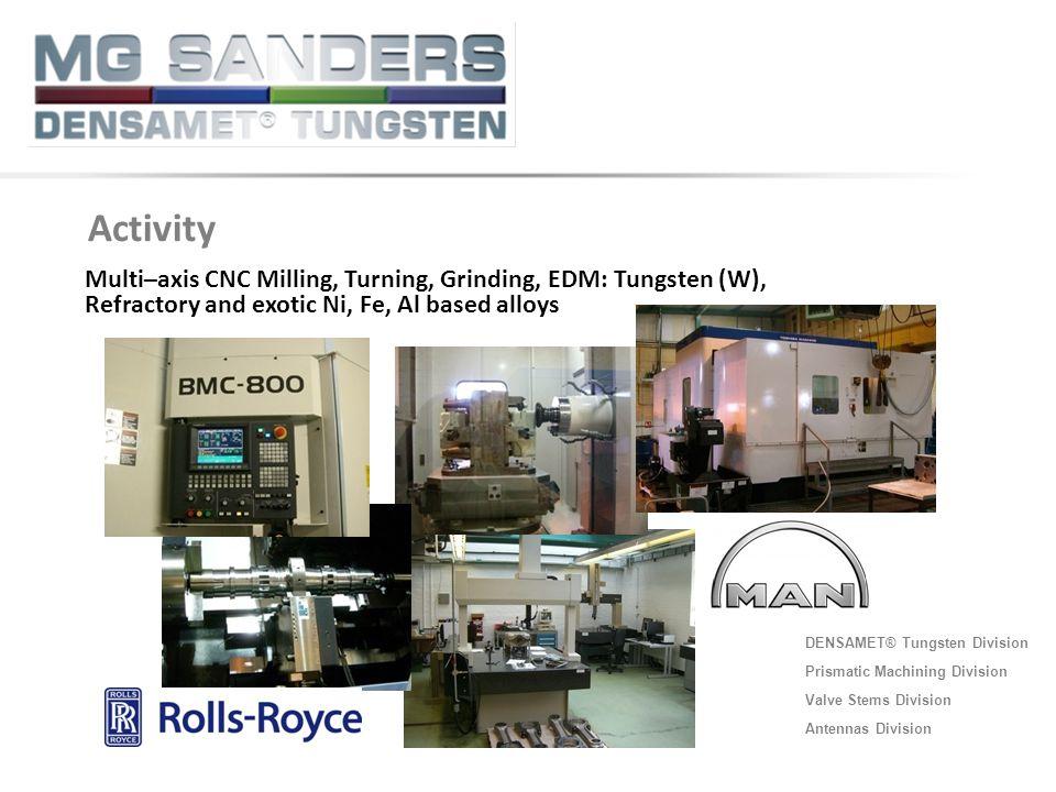 DENSAMET® Tungsten Division Prismatic Machining Division Valve Stems Division Antennas Division ITER Divertor targets