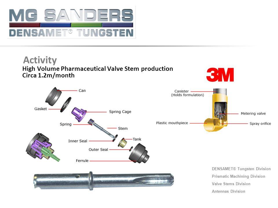 DENSAMET® Tungsten Division Prismatic Machining Division Valve Stems Division Antennas Division ◄ Tungsten LB-SRP Activity High Volume Pharmaceutical