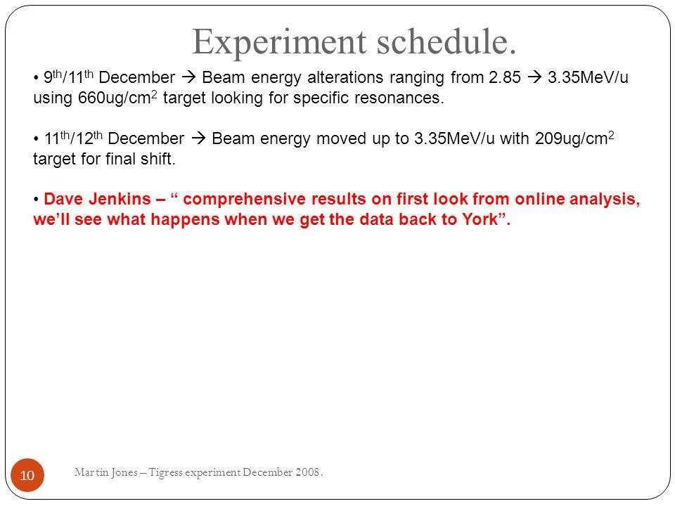 Experiment schedule. Martin Jones – Tigress experiment December 2008.