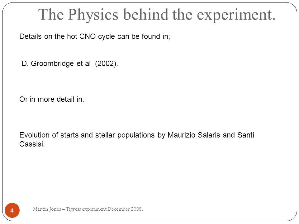 The Physics behind the experiment. Martin Jones – Tigress experiment December 2008.