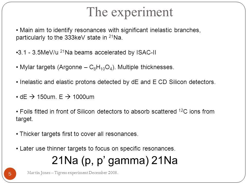 The experiment Martin Jones – Tigress experiment December 2008.