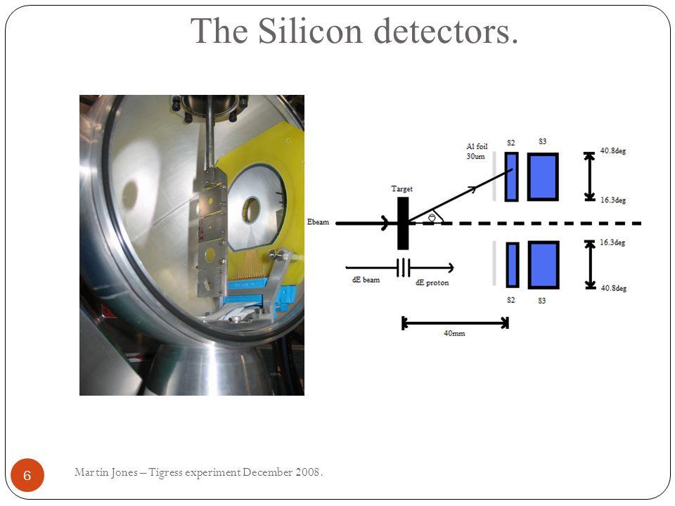 The Silicon detectors. Martin Jones – Tigress experiment December 2008. 6