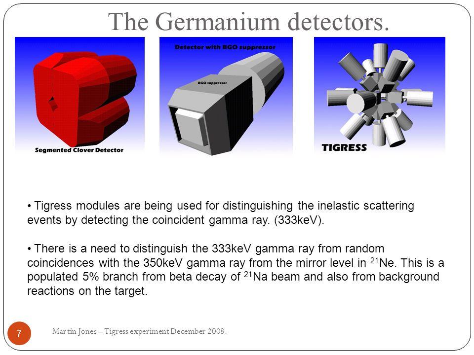 The Germanium detectors. Martin Jones – Tigress experiment December 2008.