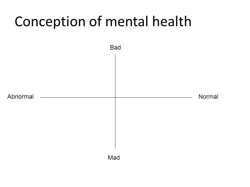 Conception of mental health Bad NormalAbnormal Mad