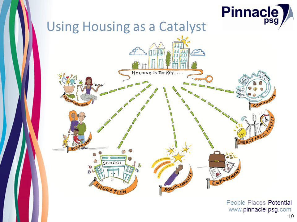 People Places Potential 10 Using Housing as a Catalyst