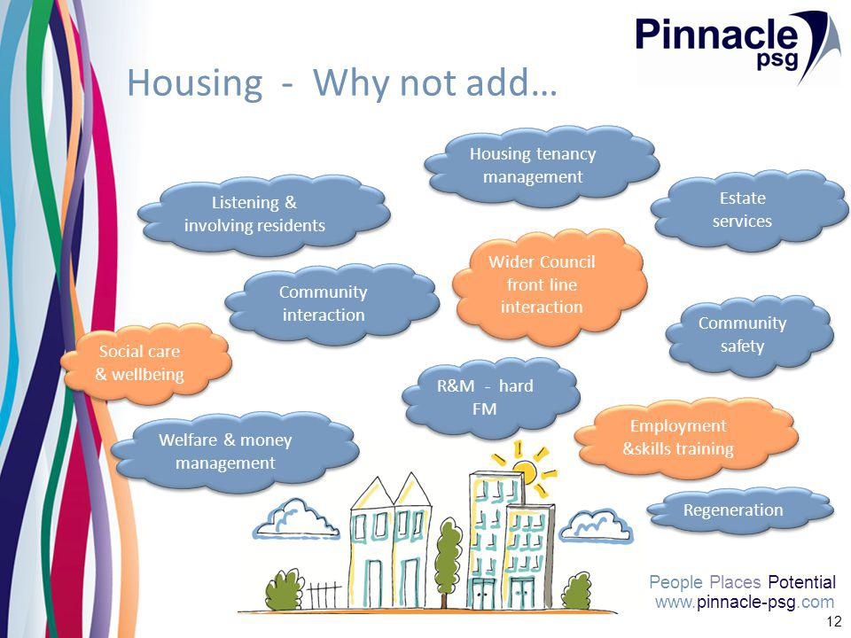 www.pinnacle-psg.com People Places Potential 12 Housing - Why not add… Housing tenancy management Estate services R&M - hard FM Welfare & money management Listening & involving residents Community safety Community interaction Employment &skills training Wider Council front line interaction Social care & wellbeing Regeneration