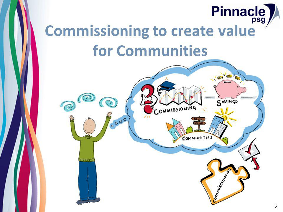 People Places Potential 2 Commissioning to create value for Communities