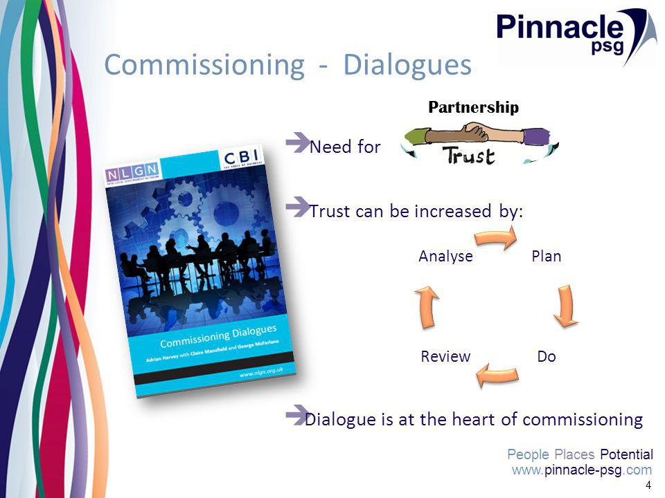 www.pinnacle-psg.com People Places Potential 4  Need for  Trust can be increased by:  Dialogue is at the heart of commissioning Commissioning - Dialogues Partnership Plan DoReview Analyse