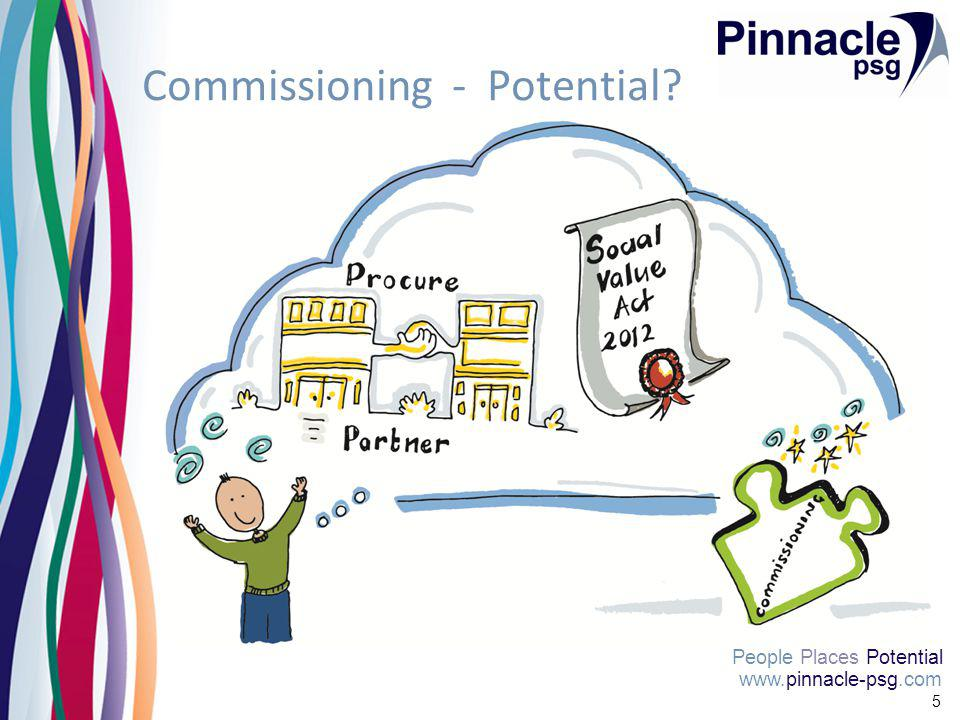 www.pinnacle-psg.com People Places Potential 6 Bold Vision for Reshaping Services Led by Sir Richard Leese, Councillor Sharon Taylor and Mayor Jules Pipe Reform will mean change for local government.