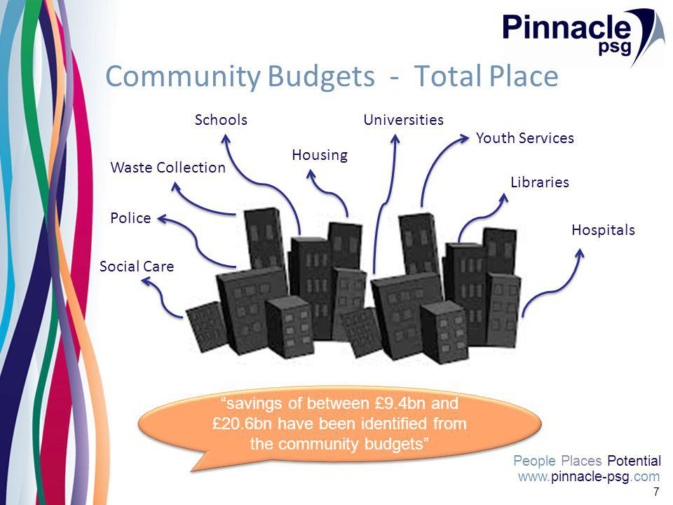www.pinnacle-psg.com People Places Potential 7 Community Budgets - Total Place savings of between £9.4bn and £20.6bn have been identified from the community budgets Schools Social Care Housing Hospitals Youth Services Waste Collection Police Libraries Universities