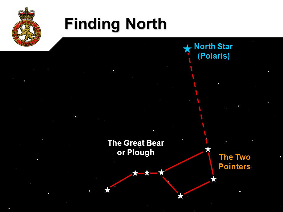0305MAC04PP Finding North The Great Bear or Plough North Star (Polaris) The Two Pointers