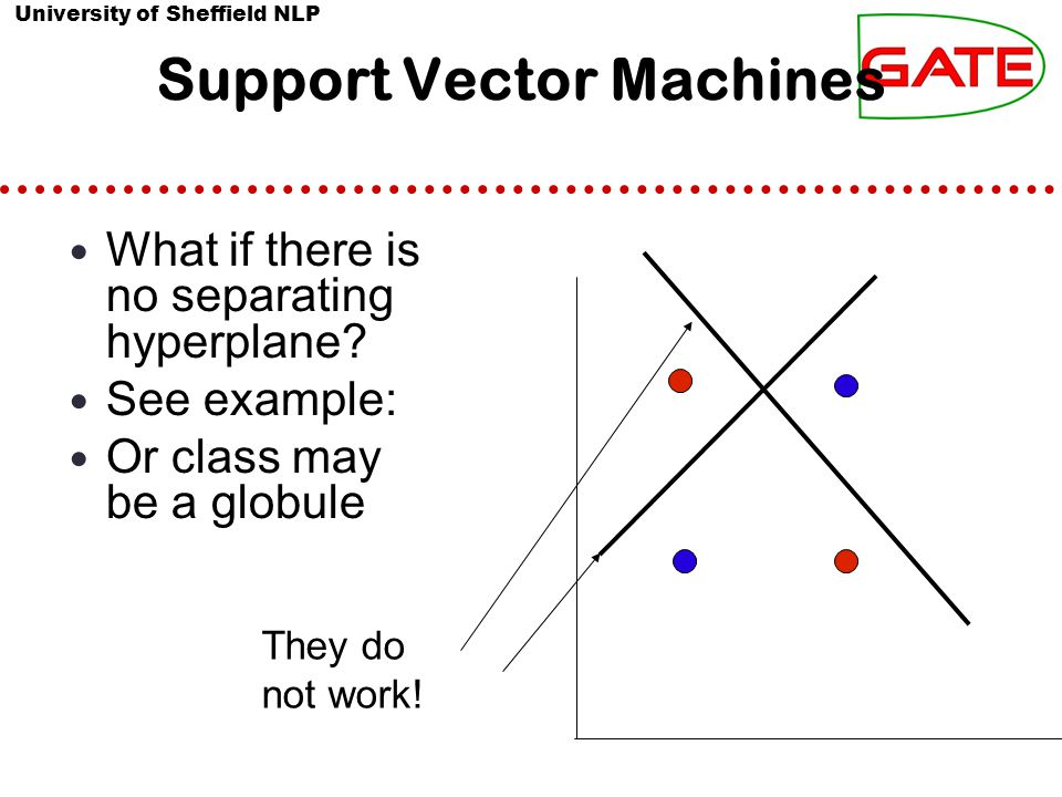 University of Sheffield NLP Support Vector Machines What if there is no separating hyperplane? See example: Or class may be a globule They do not work