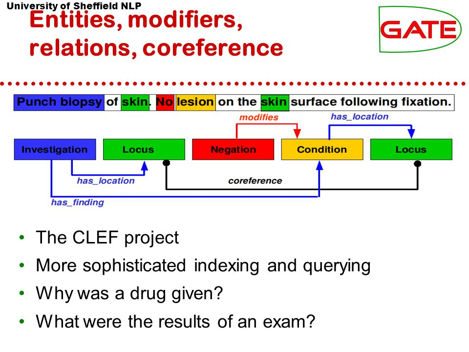 University of Sheffield NLP Entities, modifiers, relations, coreference The CLEF project More sophisticated indexing and querying Why was a drug given.