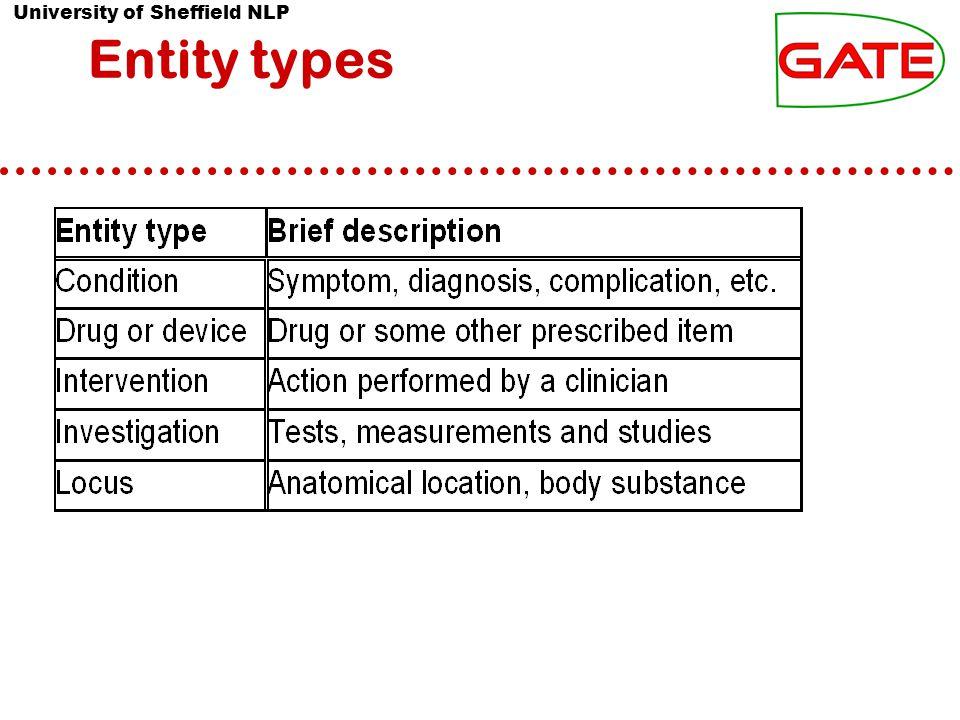 University of Sheffield NLP Entity types
