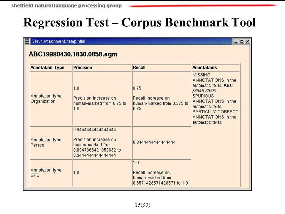 15(30) Regression Test – Corpus Benchmark Tool