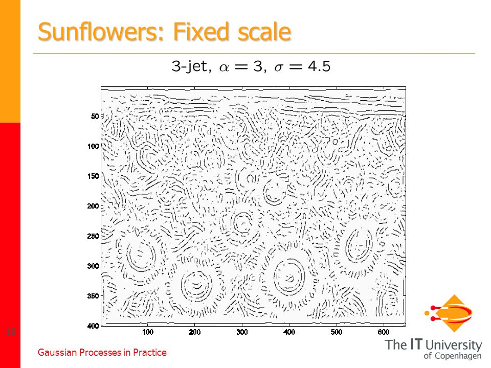 Gaussian Processes in Practice 16 Sunflowers: Fixed scale