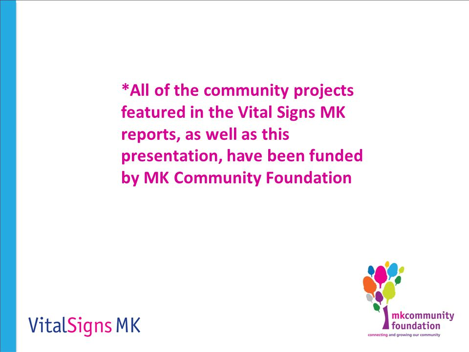 *All of the community projects featured in the Vital Signs MK reports, as well as this presentation, have been funded by MK Community Foundation