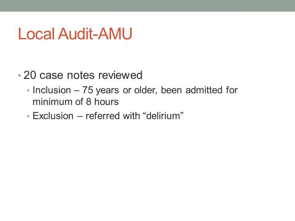 Local Audit-AMU 20 case notes reviewed Inclusion – 75 years or older, been admitted for minimum of 8 hours Exclusion – referred with delirium