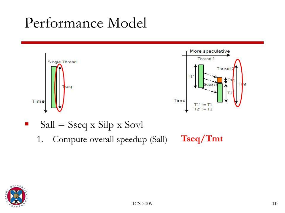 Performance Model  Sall = Sseq x Silp x Sovl 1.Compute overall speedup (Sall) ICS 200910 Tseq/Tmt