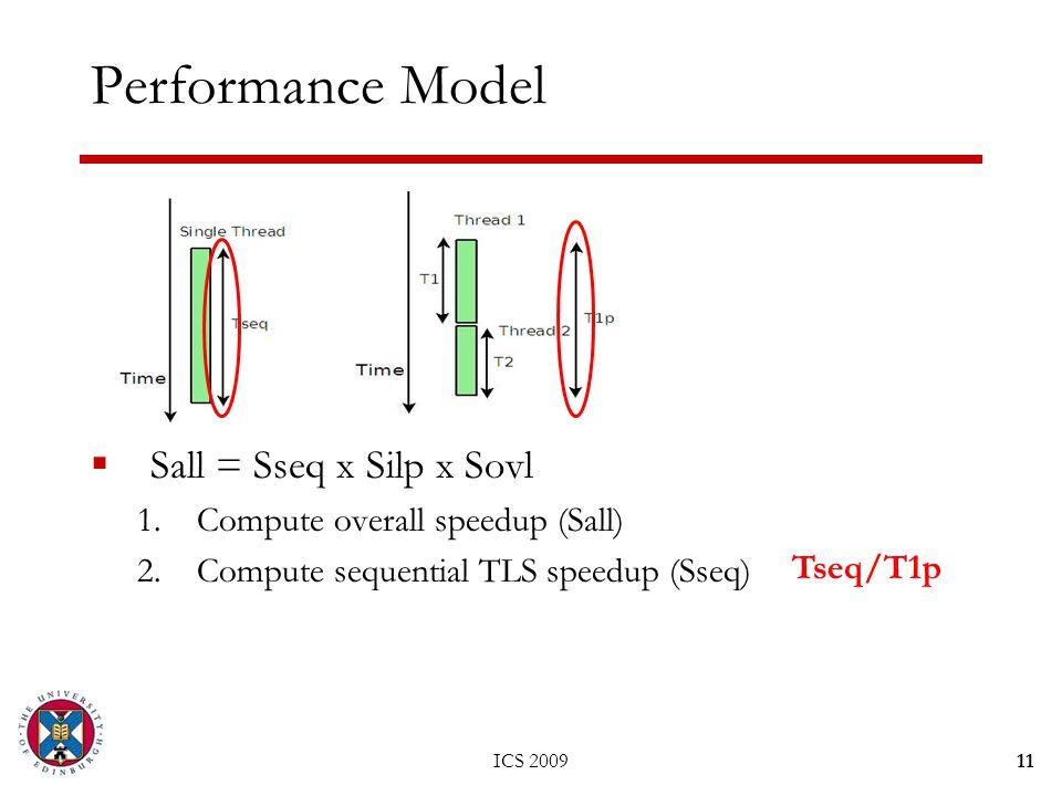 Performance Model  Sall = Sseq x Silp x Sovl 1.Compute overall speedup (Sall) 2.Compute sequential TLS speedup (Sseq) ICS 200911 Tseq/T1p