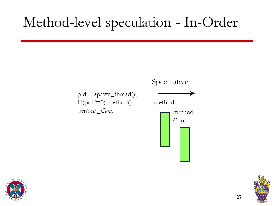 17 Method-level speculation - In-Order method Cont. Speculative pid = spawn_thread(); If(pid !=0) method(); method _Cont.