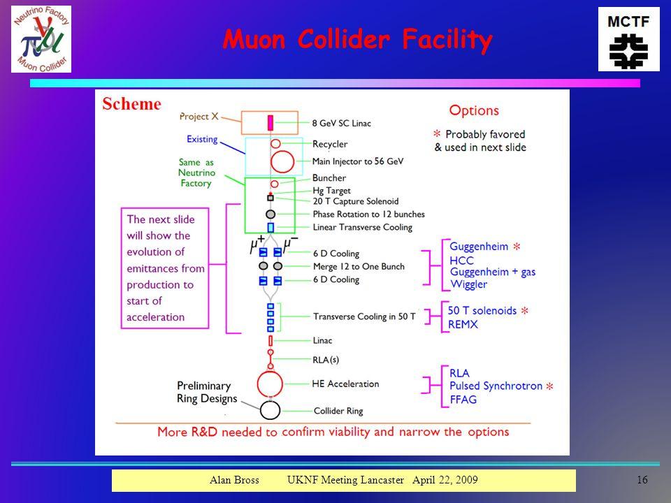 Muon Collider Facility Alan Bross UKNF Meeting Lancaster April 22, 200916