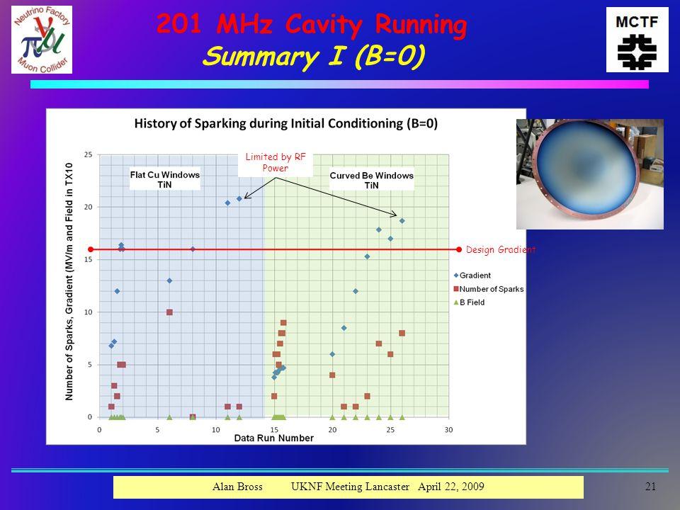 201 MHz Cavity Running Summary I (B=0) Design Gradient Limited by RF Power 21Alan Bross UKNF Meeting Lancaster April 22, 2009