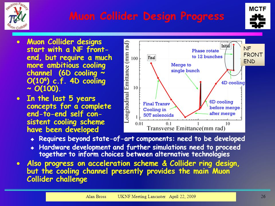 Muon Collider Design Progress  Muon Collider designs start with a NF front- end, but require a much more ambitious cooling channel (6D cooling ~ O(10 6 ) c.f.