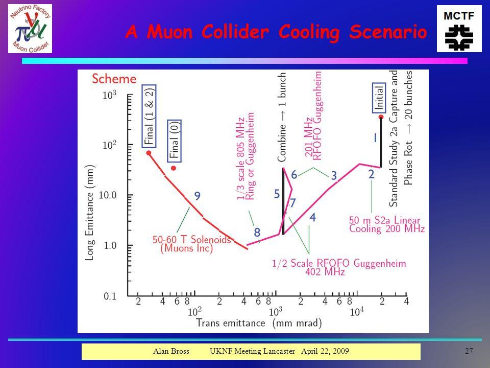 A Muon Collider Cooling Scenario Alan Bross UKNF Meeting Lancaster April 22, 200927