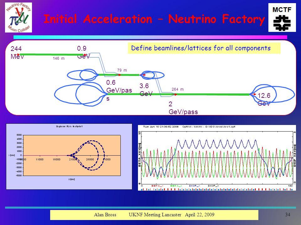 0.6 GeV/pas s 3.6 GeV 0.9 GeV 244 MeV 146 m 79 m 2 GeV/pass 264 m 12.6 GeV Initial Acceleration – Neutrino Factory Define beamlines/lattices for all components 34 Alan Bross UKNF Meeting Lancaster April 22, 2009