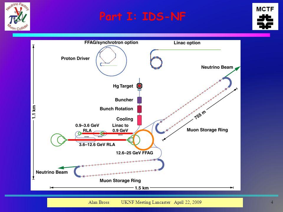 Part I: IDS-NF 4Alan Bross UKNF Meeting Lancaster April 22, 2009