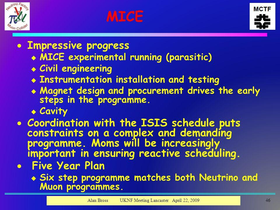 MICE  Impressive progress u MICE experimental running (parasitic) u Civil engineering u Instrumentation installation and testing u Magnet design and procurement drives the early steps in the programme.