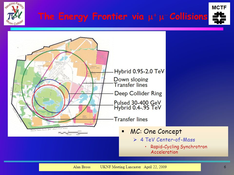The Energy Frontier via      Collisions  MC: One Concept  4 TeV Center-of-Mass Rapid-Cycling Synchrotron Acceleration 6Alan Bross UKNF Meeting Lancaster April 22, 2009