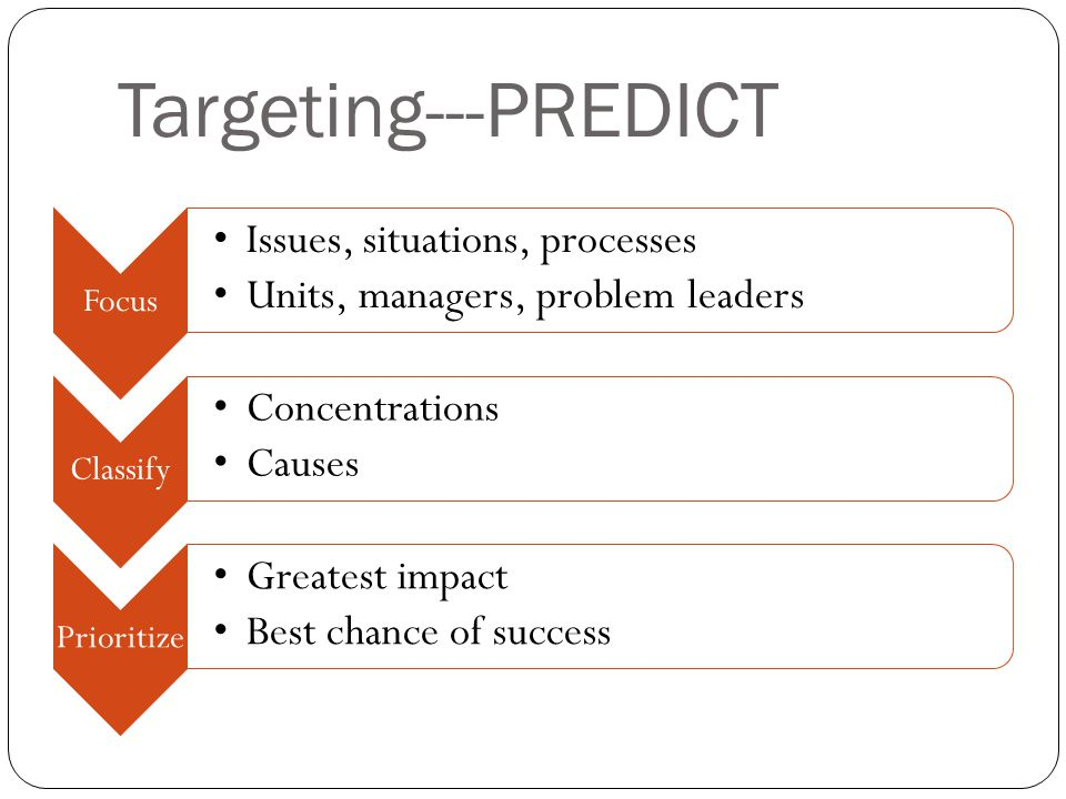 Targeting---PREDICT Focus Issues, situations, processes Units, managers, problem leaders Classify Concentrations Causes Prioritize Greatest impact Best chance of success