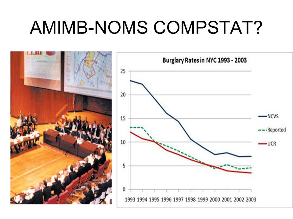 AMIMB-NOMS COMPSTAT