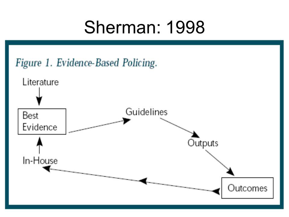 Sherman: 1998