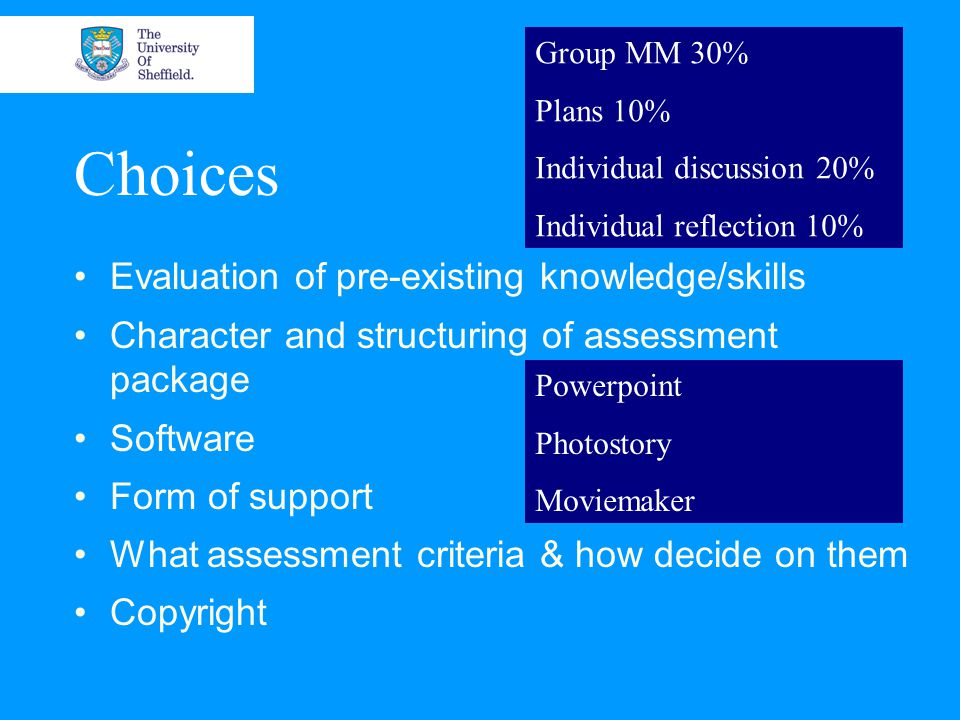 Choices Evaluation of pre-existing knowledge/skills Character and structuring of assessment package Software Form of support What assessment criteria & how decide on them Copyright Group MM 30% Plans 10% Individual discussion 20% Individual reflection 10% Powerpoint Photostory Moviemaker